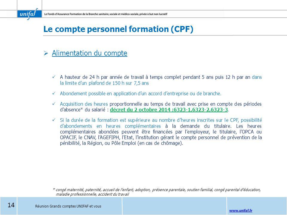 www.unifaf.fr Réunion Grands comptes UNIFAF et vous Le compte personnel formation (CPF)  Alimentation du compte A hauteur de 24 h par année de travai