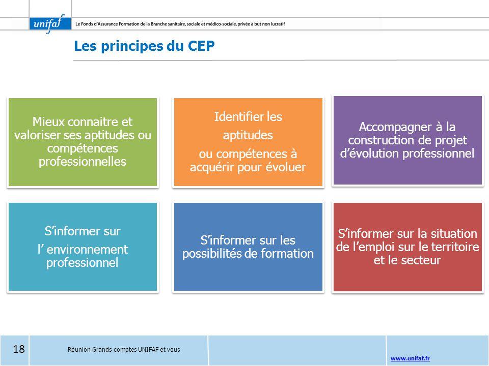 www.unifaf.fr Les principes du CEP Mieux connaitre et valoriser ses aptitudes ou compétences professionnelles Identifier les aptitudes ou compétences