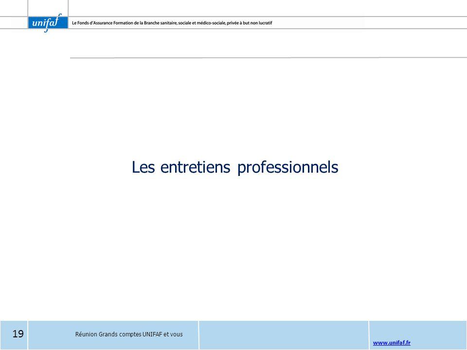 www.unifaf.fr Les entretiens professionnels Réunion Grands comptes UNIFAF et vous 19
