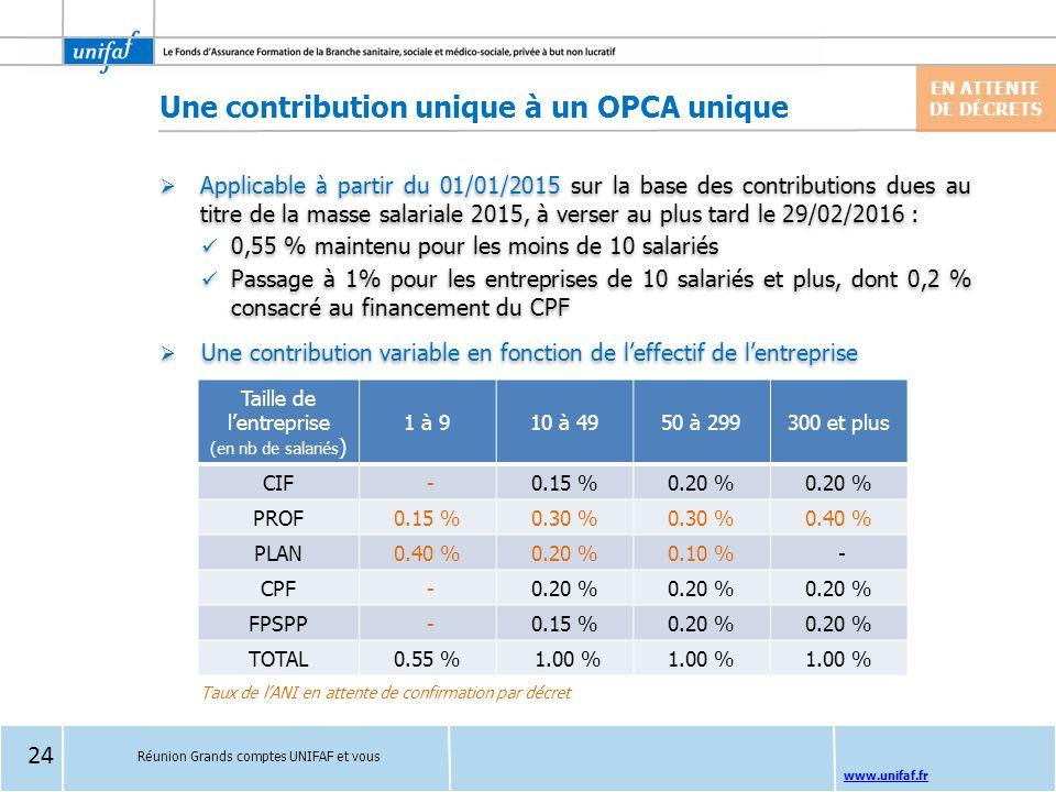 www.unifaf.fr  Applicable à partir du 01/01/2015 sur la base des contributions dues au titre de la masse salariale 2015, à verser au plus tard le 29/