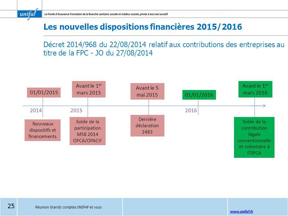 www.unifaf.fr Les nouvelles dispositions financières 2015/2016 Décret 2014/968 du 22/08/2014 relatif aux contributions des entreprises au titre de la