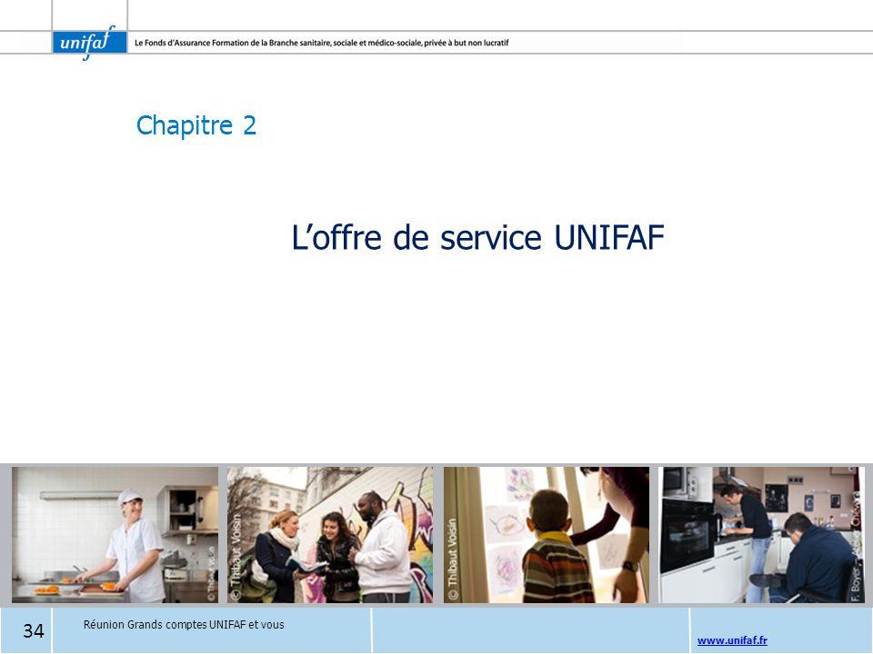 Chapitre 2 www.unifaf.fr Réunion Grands comptes UNIFAF et vous L'offre de service UNIFAF 34