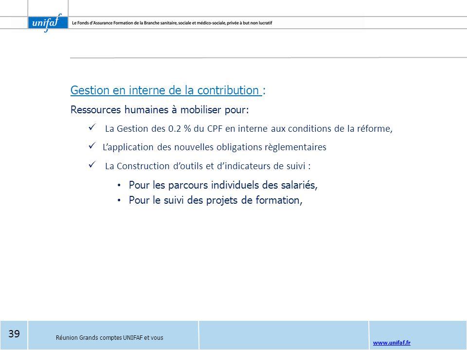 www.unifaf.fr Gestion en interne de la contribution : Ressources humaines à mobiliser pour: La Gestion des 0.2 % du CPF en interne aux conditions de l