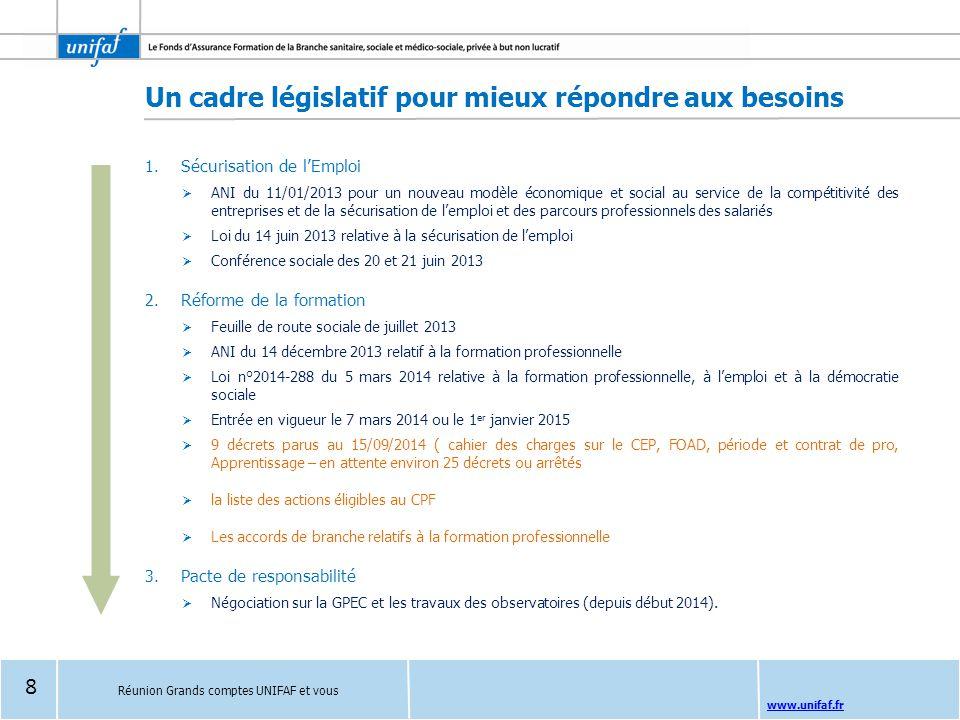 www.unifaf.fr Un cadre législatif pour mieux répondre aux besoins 1. Sécurisation de l'Emploi  ANI du 11/01/2013 pour un nouveau modèle économique et