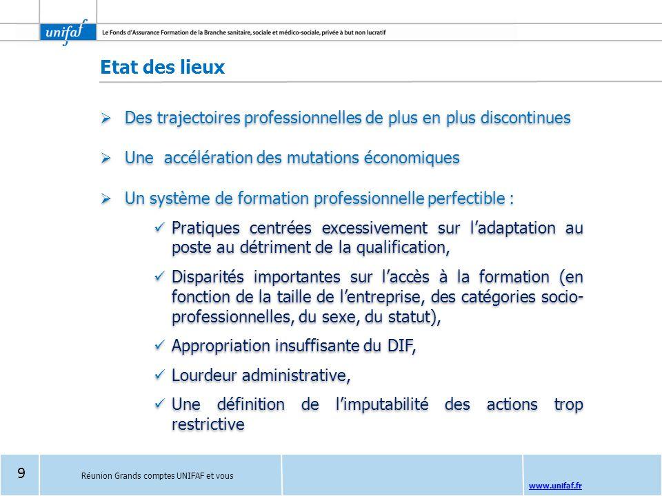 www.unifaf.fr Etat des lieux  Des trajectoires professionnelles de plus en plus discontinues  Une accélération des mutations économiques  Un systèm