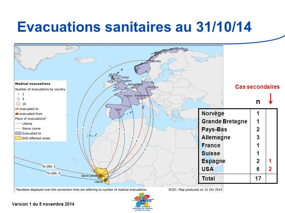 Version 1 du 5 novembre 2014 Evacuations sanitaires au 31/10/14 Norvège Grande Bretagne Pays-Bas Allemagne France Suisse Espagne USA 1123112611231126 1212 Total17 Cas secondaires n