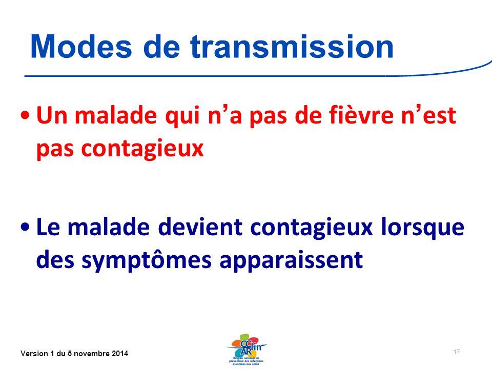 Version 1 du 5 novembre 2014 Modes de transmission Un malade qui n'a pas de fièvre n'est pas contagieux Le malade devient contagieux lorsque des symptômes apparaissent 17