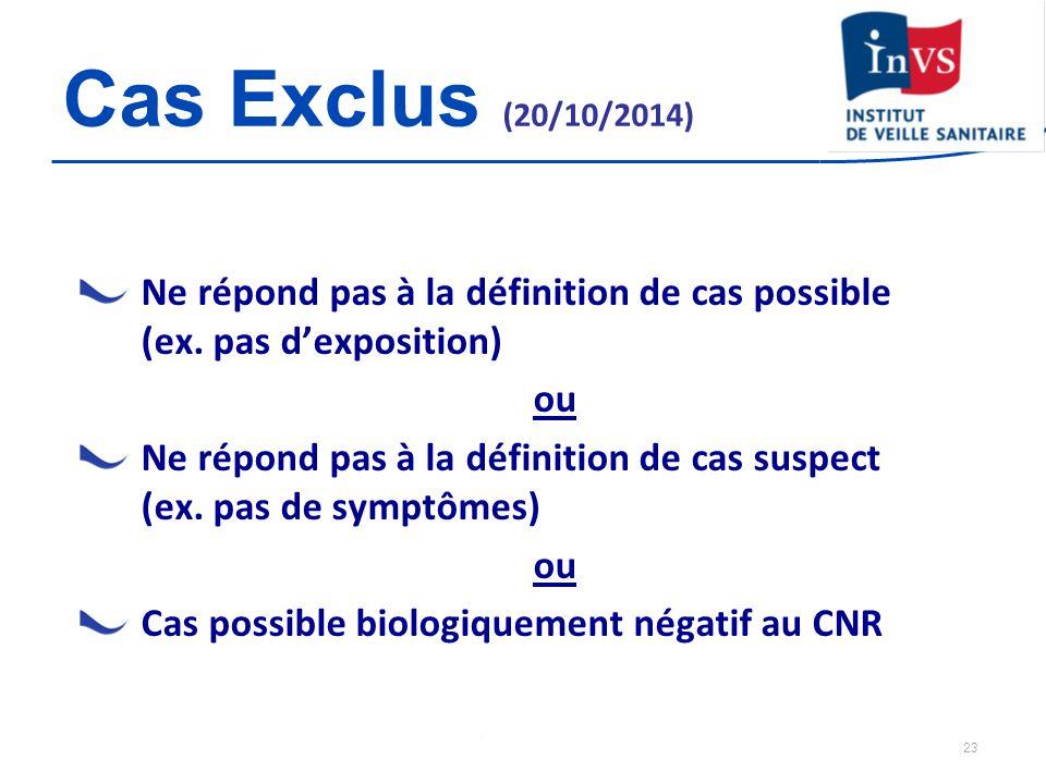Version 1 du 5 novembre 2014 Cas Exclus (20/10/2014) Ne répond pas à la définition de cas possible (ex.
