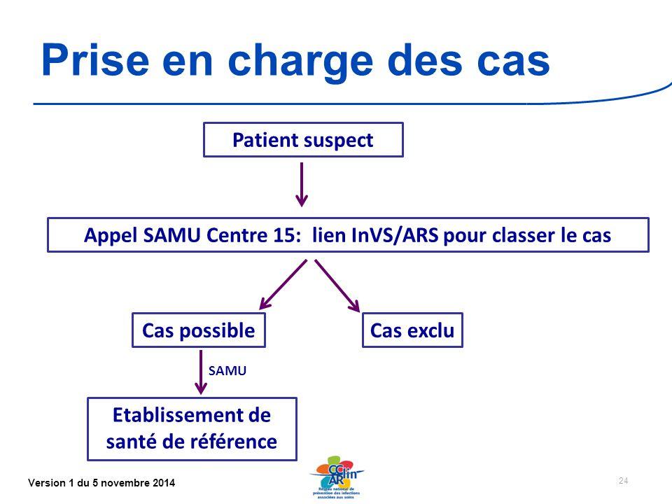 Version 1 du 5 novembre 2014 Prise en charge des cas 24 Patient suspect Appel SAMU Centre 15: lien InVS/ARS pour classer le cas Cas possibleCas exclu Etablissement de santé de référence SAMU
