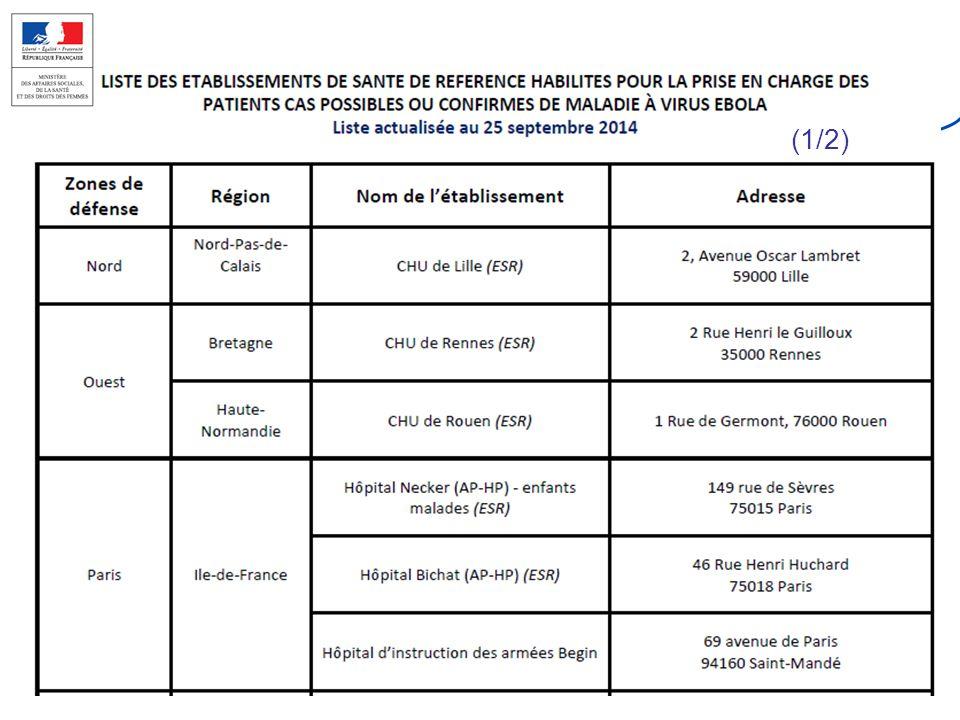 Version 1 du 5 novembre 2014 Liste des ESR 25 (1/2)