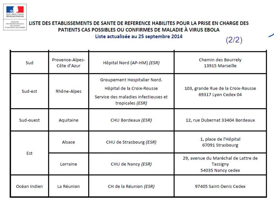 Version 1 du 5 novembre 2014 Liste des ESR 26 (2/2)