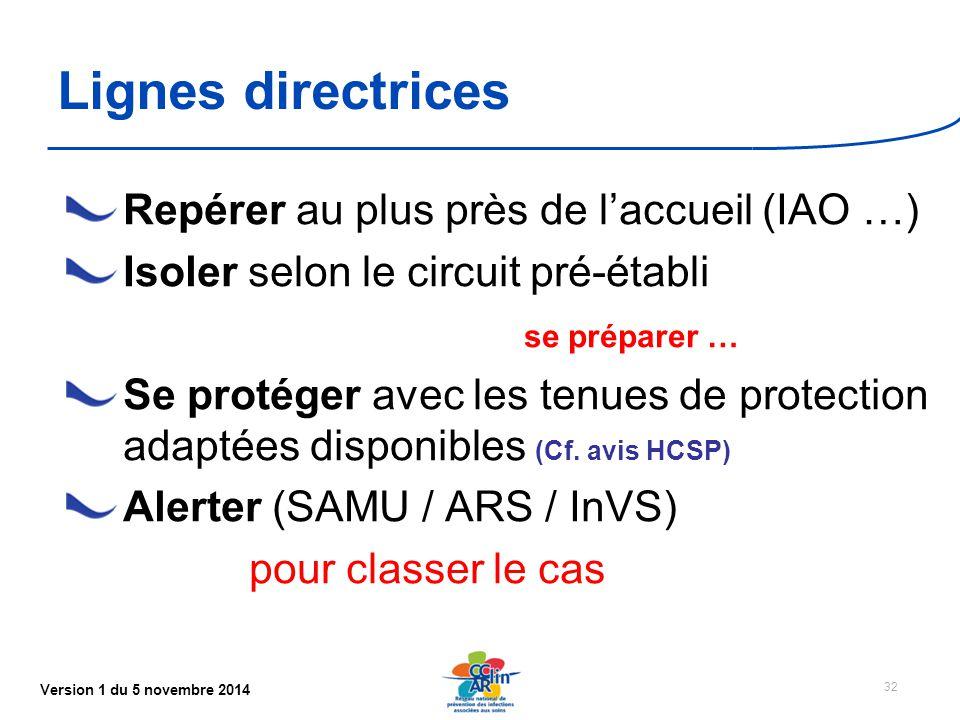 Version 1 du 5 novembre 2014 Lignes directrices Repérer au plus près de l'accueil (IAO …) Isoler selon le circuit pré-établi se préparer … Se protéger avec les tenues de protection adaptées disponibles (Cf.