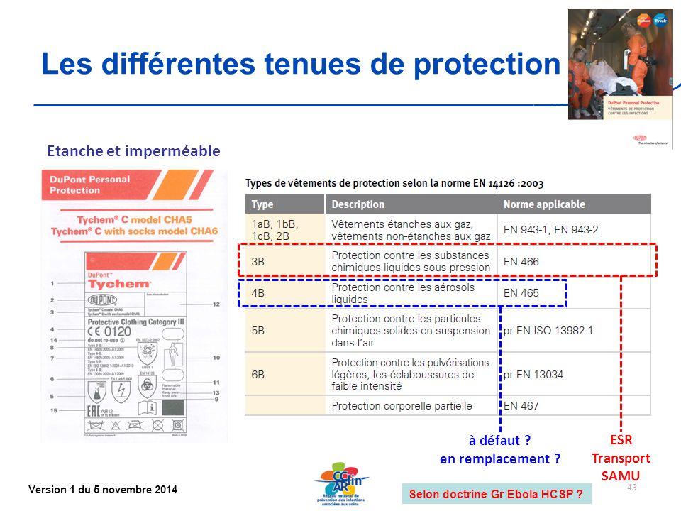 Version 1 du 5 novembre 2014 Les différentes tenues de protection 43 Etanche et imperméable ESR Transport SAMU à défaut .