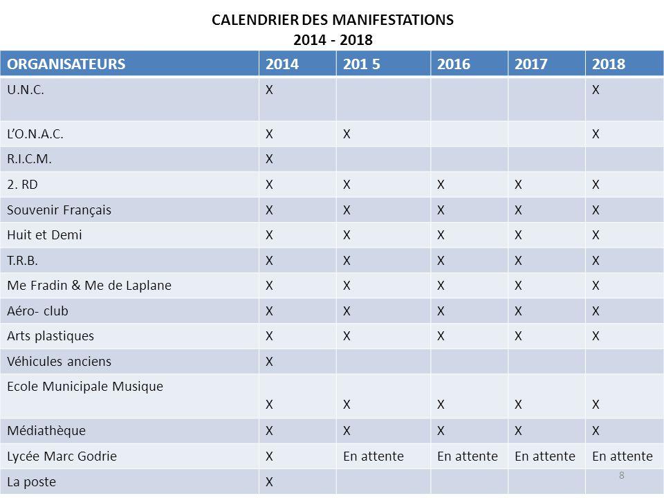 CALENDRIER DES MANIFESTATIONS 2014 - 2018 ORGANISATEURS2014201 5201620172018 U.N.C.XX L'O.N.A.C.XXX R.I.C.M.X 2. RDXXXXX Souvenir FrançaisXXXXX Huit e