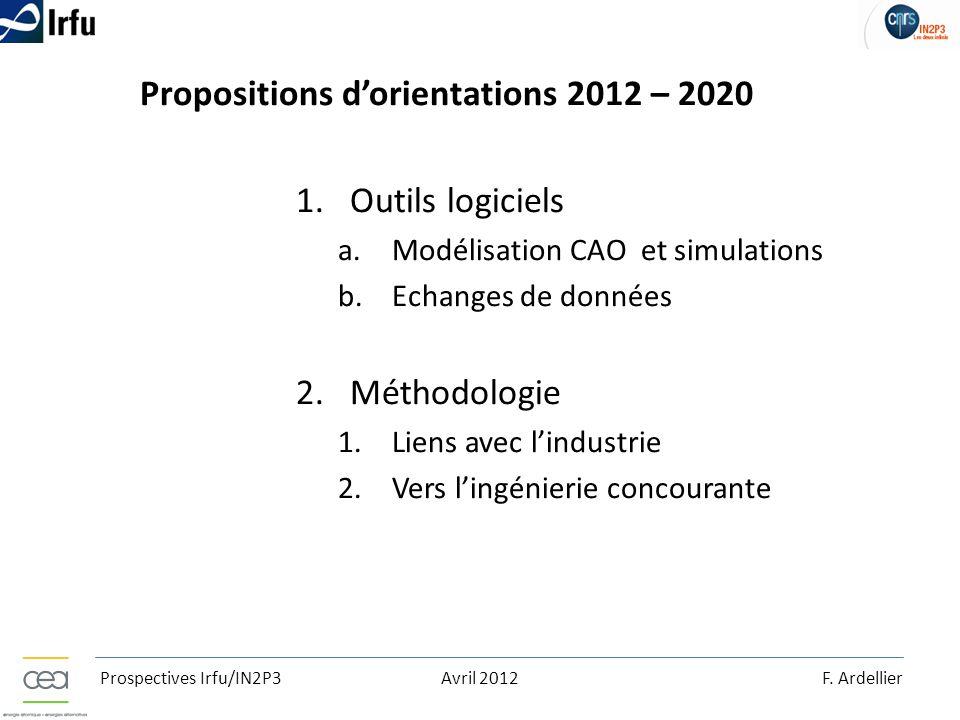 Prospectives Irfu/IN2P3Avril 2012F.