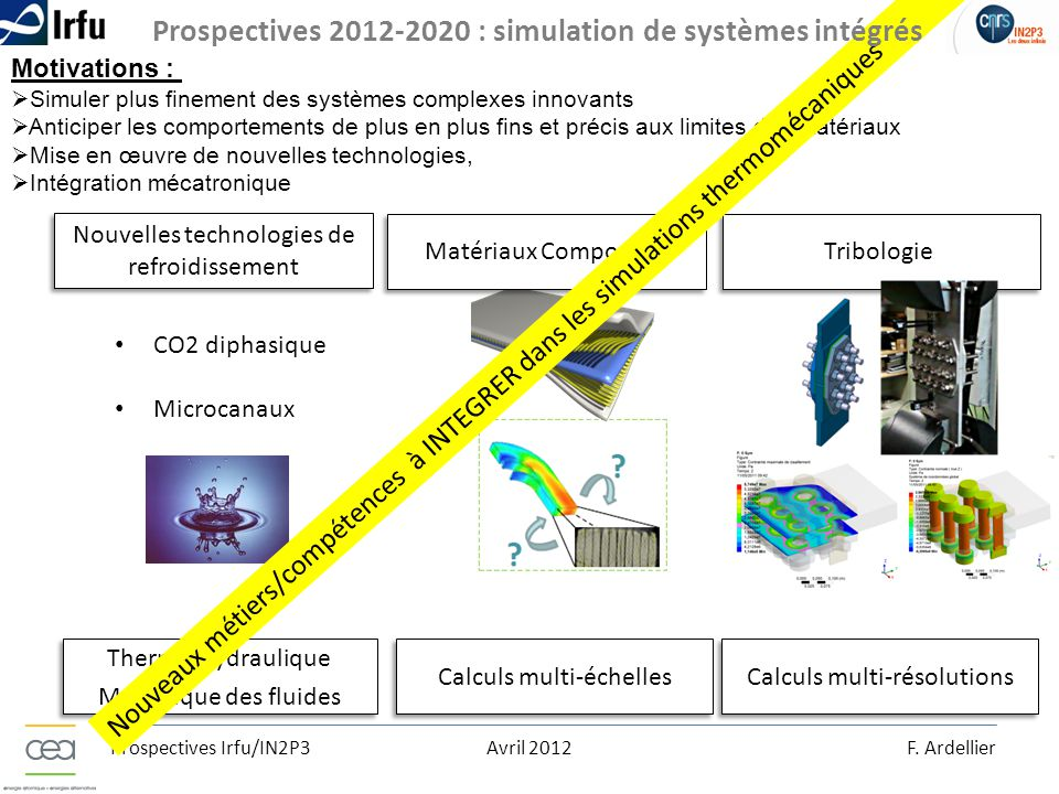 Prospectives Irfu/IN2P3Avril 2012F. Ardellier Motivations :  Simuler plus finement des systèmes complexes innovants  Anticiper les comportements de