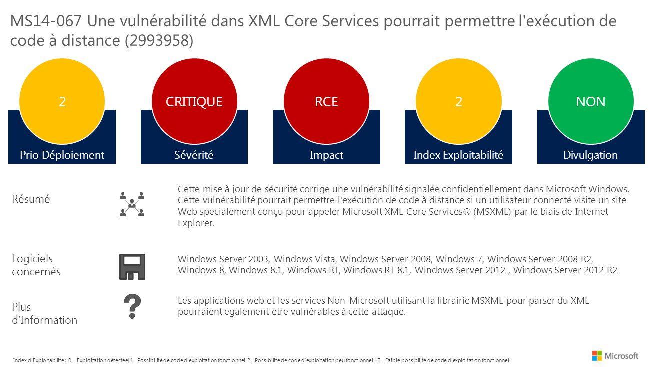 MS14-067 Une vulnérabilité dans XML Core Services pourrait permettre l exécution de code à distance (2993958) Prio Déploiement 2 Logiciels concernés Résumé Plus d'Information Cette mise à jour de sécurité corrige une vulnérabilité signalée confidentiellement dans Microsoft Windows.