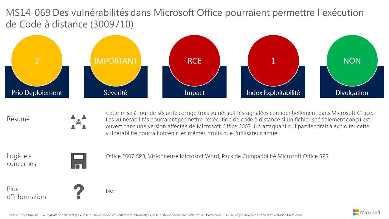 MS14-069 Des vulnérabilités dans Microsoft Office pourraient permettre l exécution de Code à distance (3009710) Prio Déploiement 2 Logiciels concernés Résumé Plus d'Information Cette mise à jour de sécurité corrige trois vulnérabilités signalées confidentiellement dans Microsoft Office.