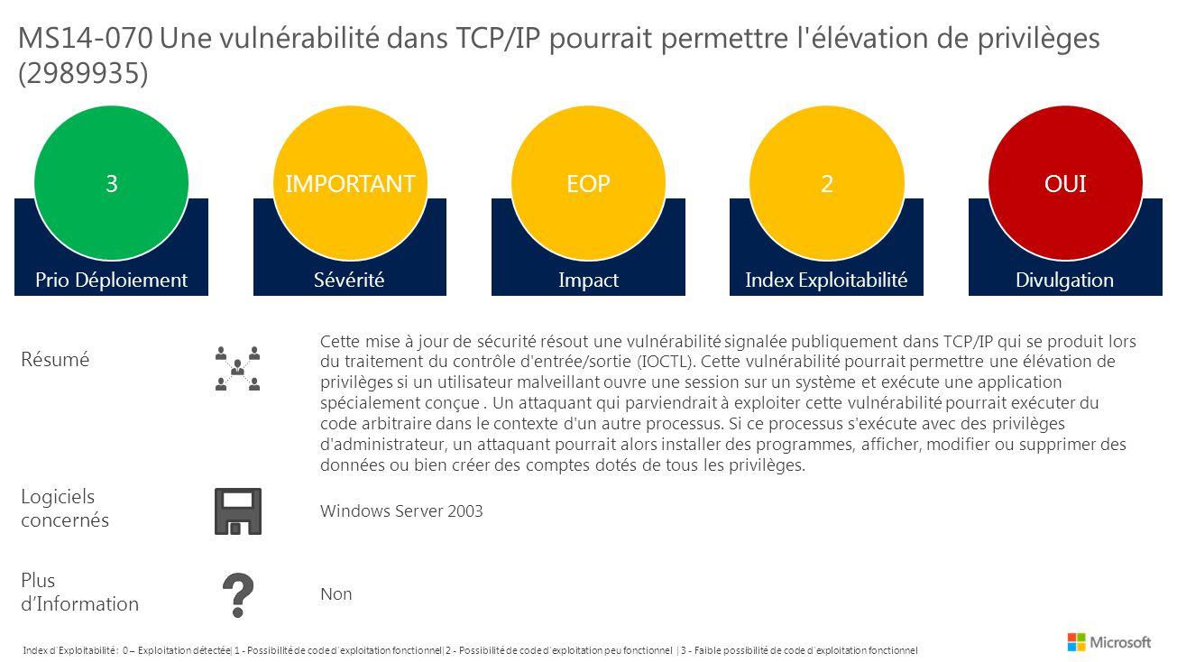 MS14-070 Une vulnérabilité dans TCP/IP pourrait permettre l élévation de privilèges (2989935) Prio Déploiement 3 Logiciels concernés Résumé Plus d'Information Cette mise à jour de sécurité résout une vulnérabilité signalée publiquement dans TCP/IP qui se produit lors du traitement du contrôle d entrée/sortie (IOCTL).