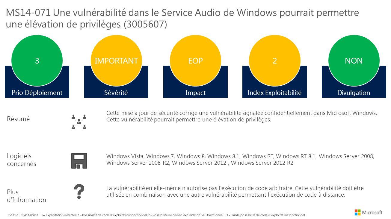 MS14-071 Une vulnérabilité dans le Service Audio de Windows pourrait permettre une élévation de privilèges (3005607) Prio Déploiement 3 Logiciels concernés Résumé Plus d'Information Cette mise à jour de sécurité corrige une vulnérabilité signalée confidentiellement dans Microsoft Windows.
