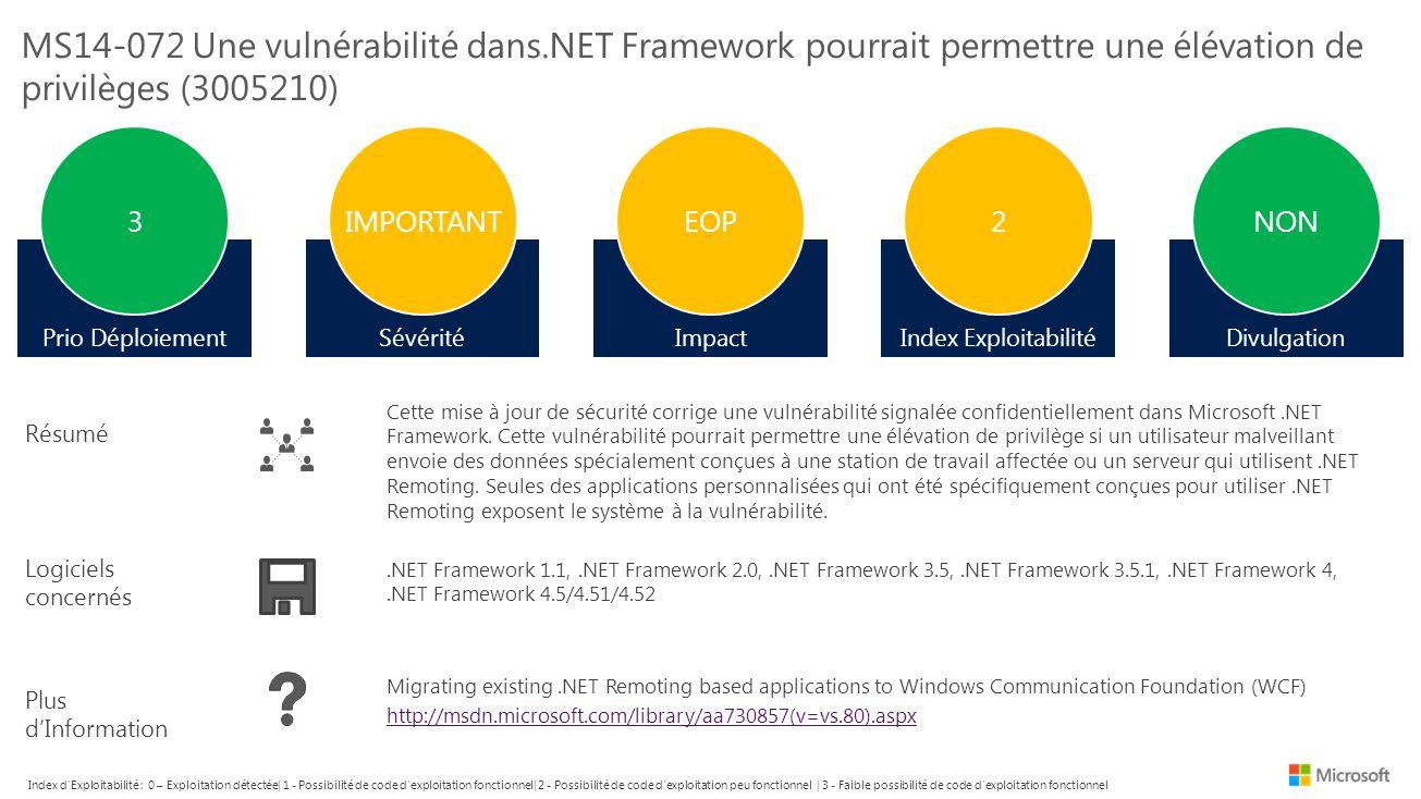MS14-072 Une vulnérabilité dans.NET Framework pourrait permettre une élévation de privilèges (3005210) Prio Déploiement 3 Logiciels concernés Résumé Plus d'Information Cette mise à jour de sécurité corrige une vulnérabilité signalée confidentiellement dans Microsoft.NET Framework.