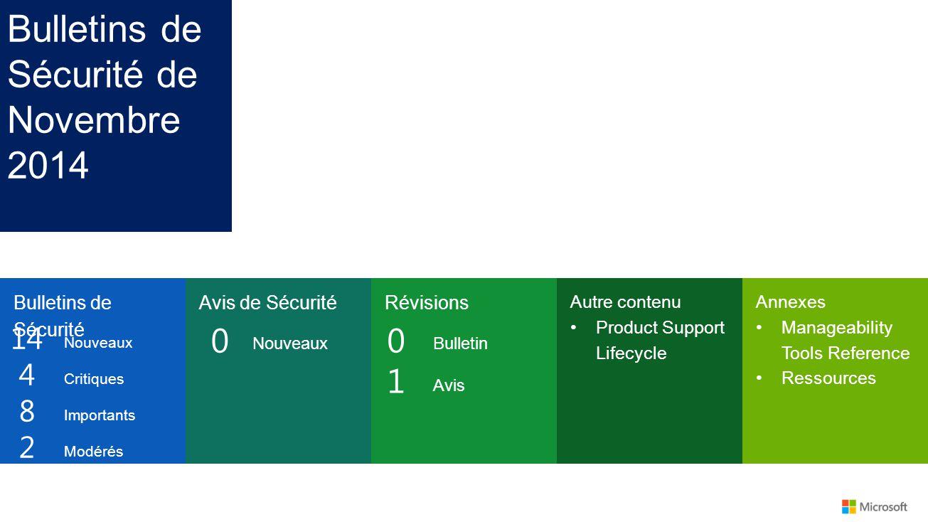 MS14-074 Une vulnérabilité dans Remote Desktop Protocol peut permettre de contourner la fonctionnalité de sécurité (3003743) Prio Déploiement 3 Logiciels concernés Résumé Plus d'Information Cette mise à jour de sécurité corrige une vulnérabilité signalée confidentiellement dans Microsoft Windows.