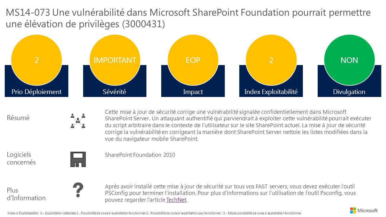 MS14-073 Une vulnérabilité dans Microsoft SharePoint Foundation pourrait permettre une élévation de privilèges (3000431) Prio Déploiement 2 Logiciels concernés Résumé Plus d'Information Cette mise à jour de sécurité corrige une vulnérabilité signalée confidentiellement dans Microsoft SharePoint Server.