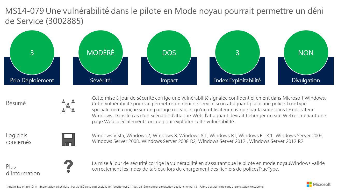 MS14-079 Une vulnérabilité dans le pilote en Mode noyau pourrait permettre un déni de Service (3002885) Prio Déploiement 3 Logiciels concernés Résumé Plus d'Information Cette mise à jour de sécurité corrige une vulnérabilité signalée confidentiellement dans Microsoft Windows.