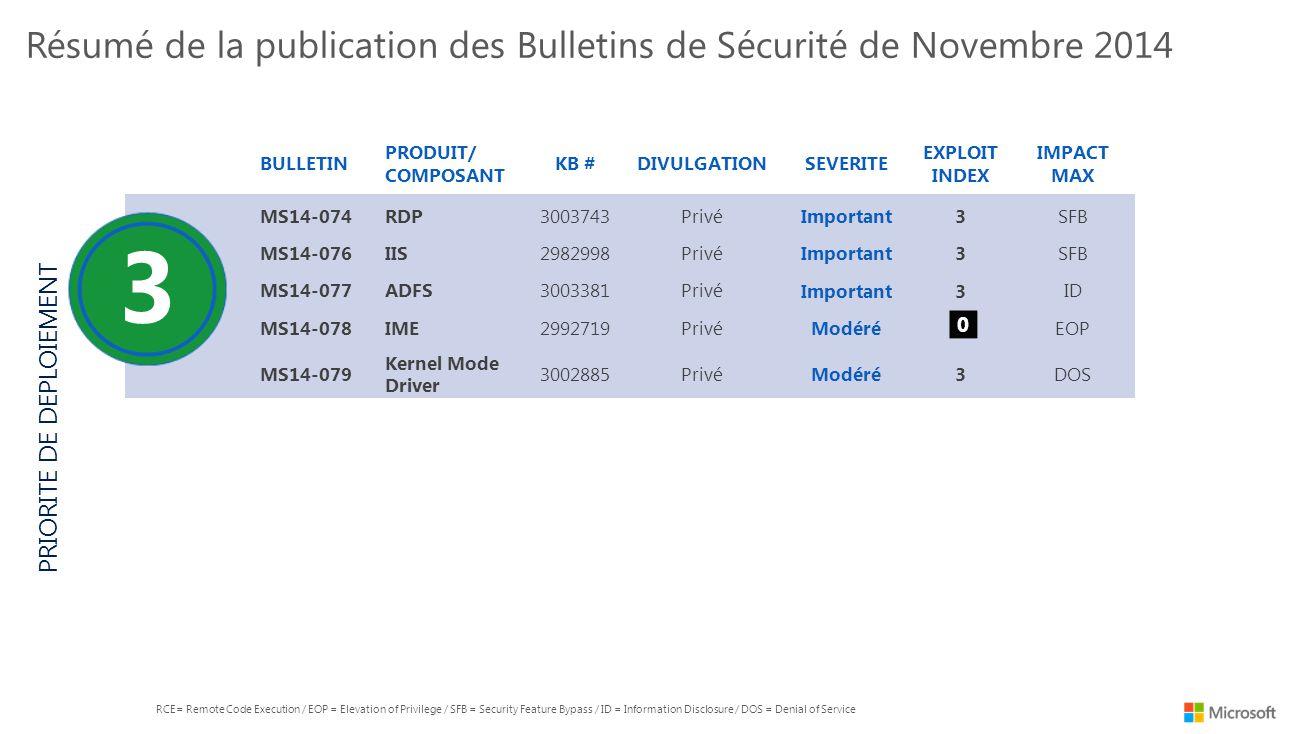 MS14-064 - Des vulnérabilités dans Windows OLE pourraient permettre l exécution de Code à distance (3011443) Prio Déploiement 1 Logiciels concernés Résumé Plus d'Information Cette mise à jour de sécurité corrige deux vulnérabilités signalées confidentiellement dans Microsoft Windows Object Linking and Embedding (OLE).
