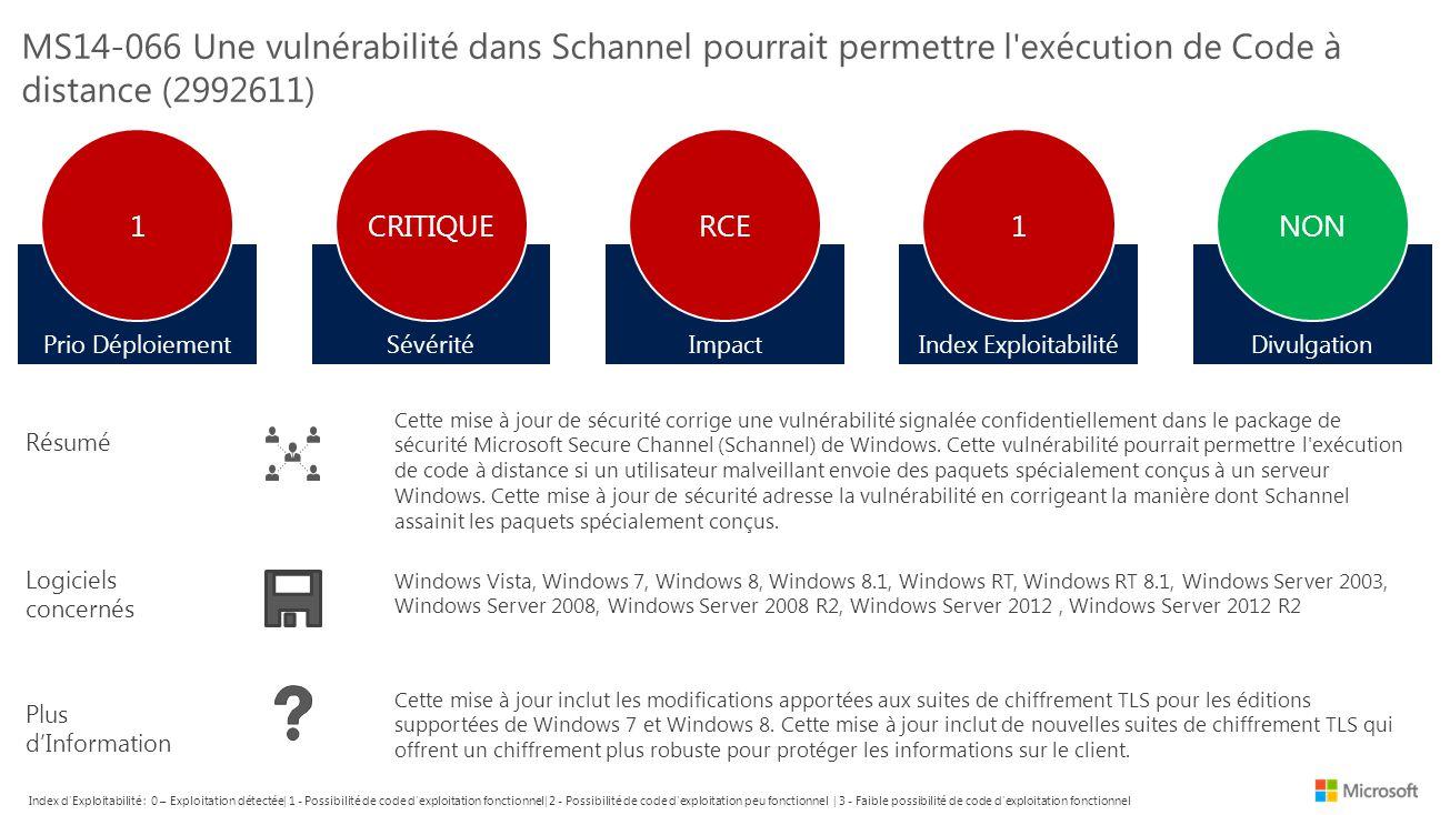 MS14-066 Une vulnérabilité dans Schannel pourrait permettre l exécution de Code à distance (2992611) Prio Déploiement 1 Logiciels concernés Résumé Plus d'Information Cette mise à jour de sécurité corrige une vulnérabilité signalée confidentiellement dans le package de sécurité Microsoft Secure Channel (Schannel) de Windows.