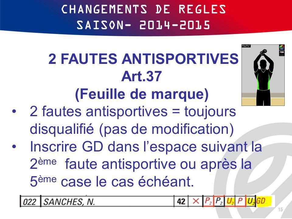 CHANGEMENTS DE REGLES SAISON- 2014-2015 2 FAUTES ANTISPORTIVES Art.37 (Feuille de marque) 2 fautes antisportives = toujours disqualifié (pas de modifi