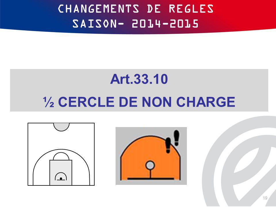 CHANGEMENTS DE REGLES SAISON- 2014-2015 Art.33.10 ½ CERCLE DE NON CHARGE 19
