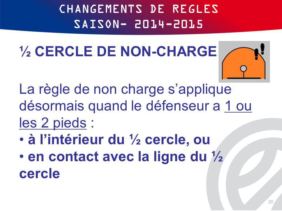 CHANGEMENTS DE REGLES SAISON- 2014-2015 ½ CERCLE DE NON-CHARGE La règle de non charge s'applique désormais quand le défenseur a 1 ou les 2 pieds : à l
