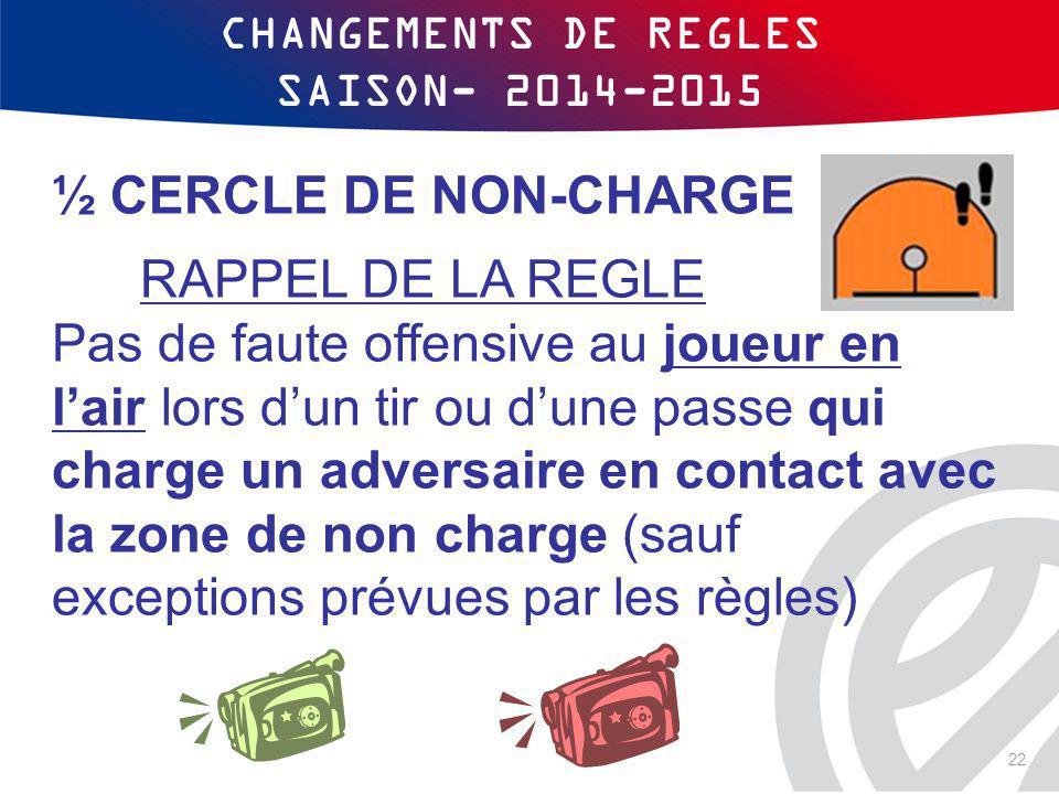 CHANGEMENTS DE REGLES SAISON- 2014-2015 ½ CERCLE DE NON-CHARGE RAPPEL DE LA REGLE Pas de faute offensive au joueur en l'air lors d'un tir ou d'une pas