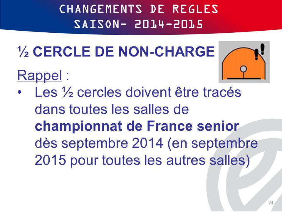 CHANGEMENTS DE REGLES SAISON- 2014-2015 ½ CERCLE DE NON-CHARGE Rappel : Les ½ cercles doivent être tracés dans toutes les salles de championnat de Fra