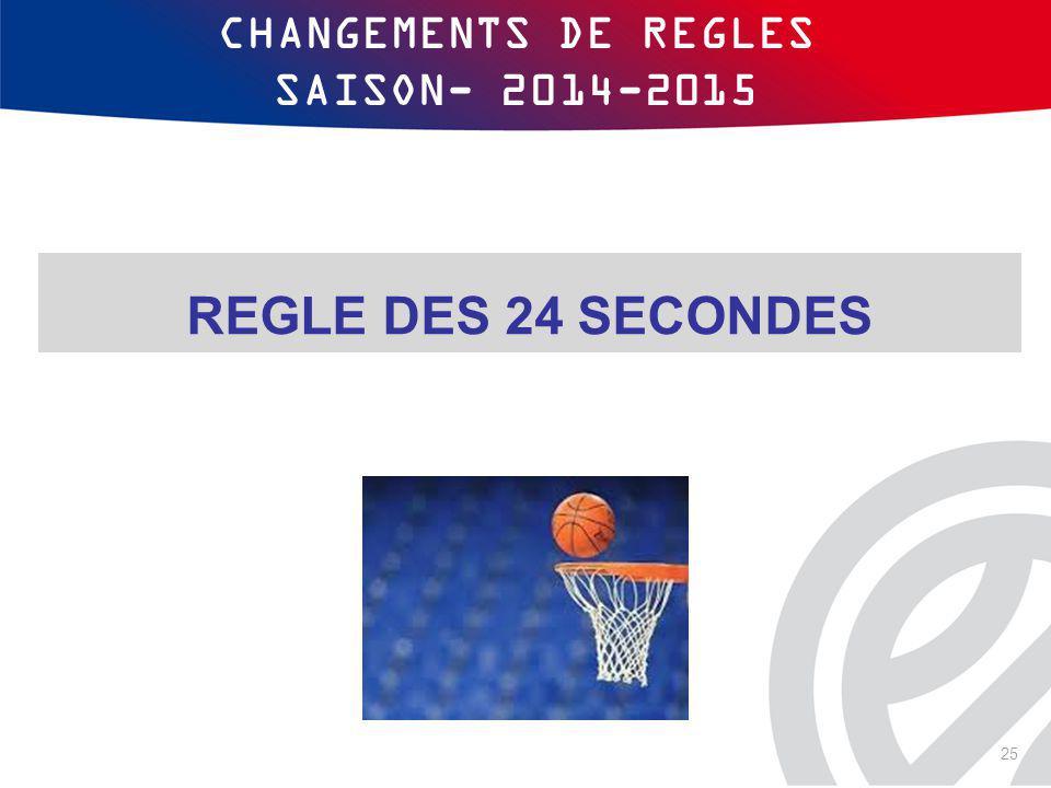 CHANGEMENTS DE REGLES SAISON- 2014-2015 REGLE DES 24 SECONDES 25