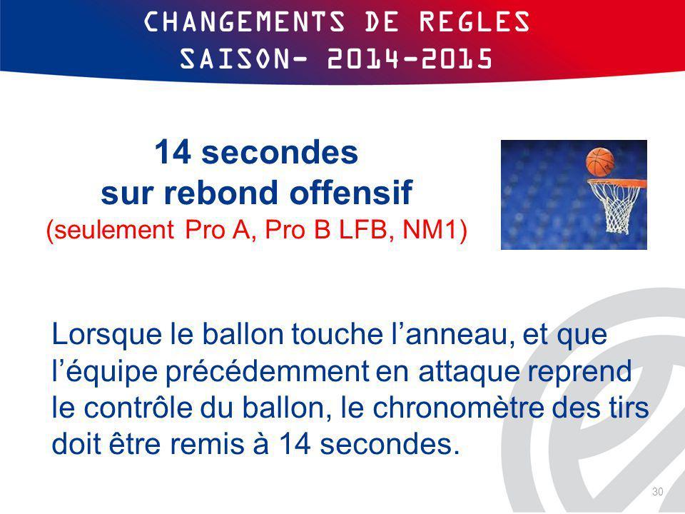 CHANGEMENTS DE REGLES SAISON- 2014-2015 14 secondes sur rebond offensif (seulement Pro A, Pro B LFB, NM1) Lorsque le ballon touche l'anneau, et que l'