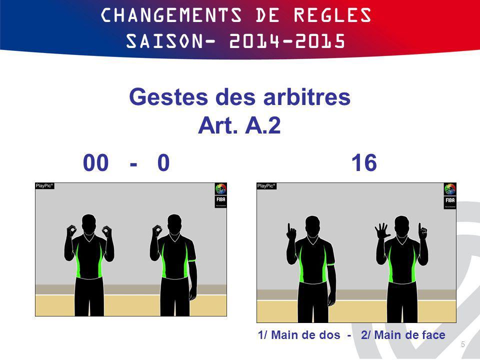 CHANGEMENTS DE REGLES SAISON- 2014-2015 Gestes des arbitres Art. A.2 1/ Main de dos - 2/ Main de face 00 - 0 16 5