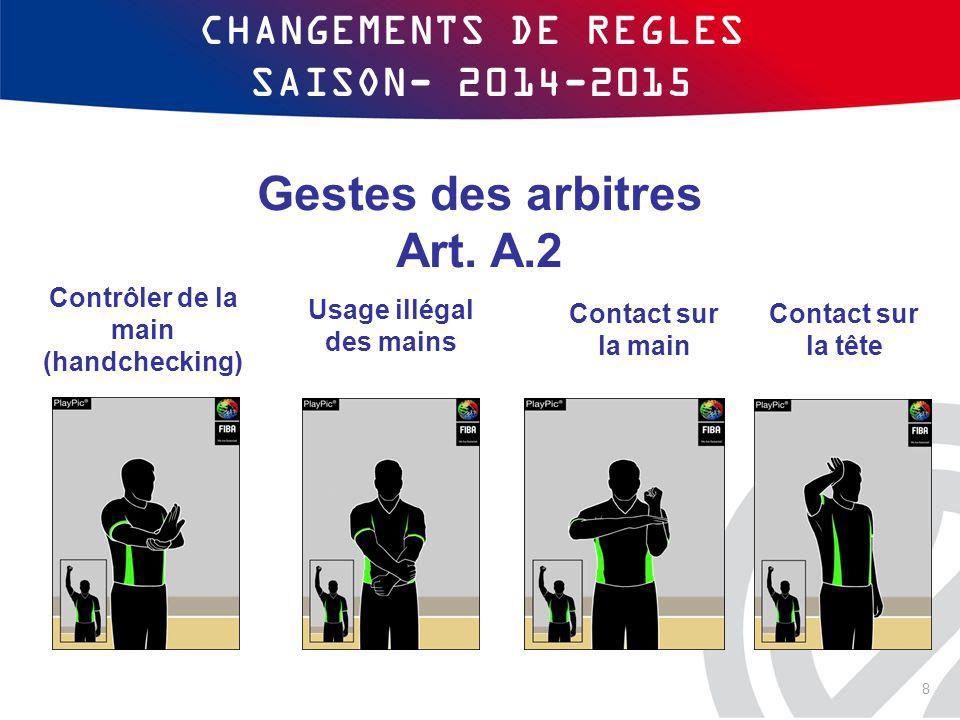 CHANGEMENTS DE REGLES SAISON- 2014-2015 Gestes des arbitres Art. A.2 Contrôler de la main (handchecking) Usage illégal des mains Contact sur la main C