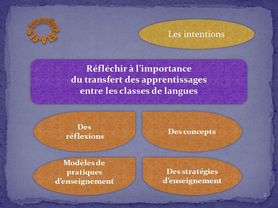 Réfléchir à l'importance du transfert des apprentissages entre les classes de langues Réfléchir à l'importance du transfert des apprentissages entre l