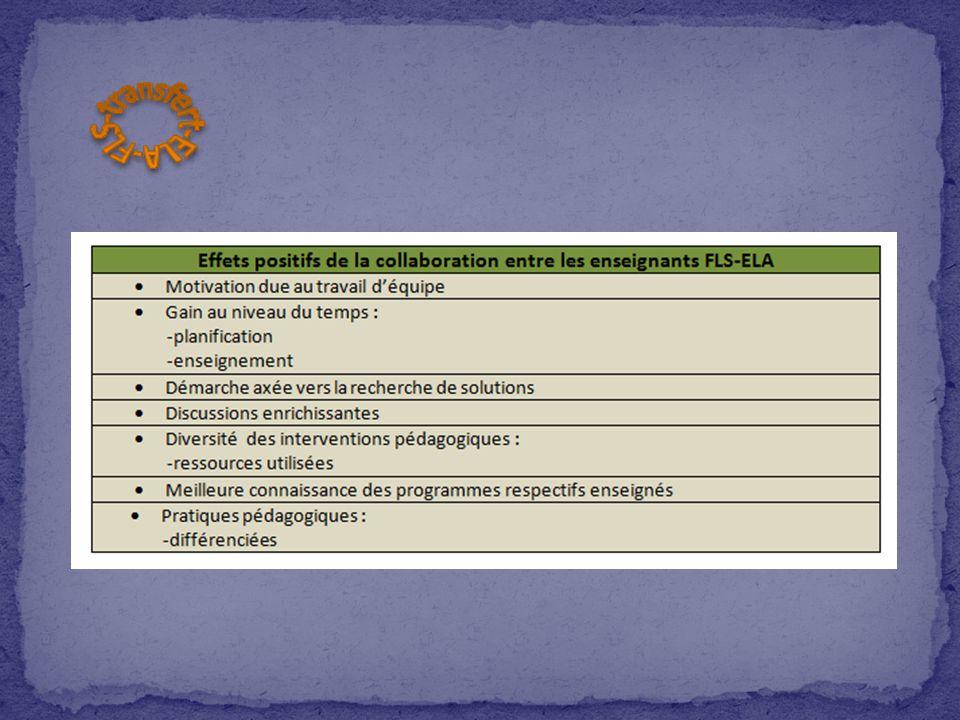 Dans votre pratique de classe, identifier des connaissances et des stratégies qui pourrait créer des liens entre ELA et FLS.