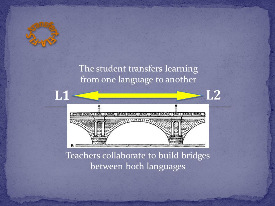 L1L2 The student transfers learning from one language to another Teachers collaborate to build bridges between both languages