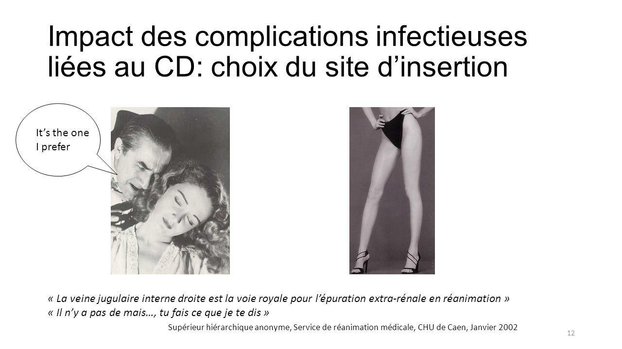 12 Impact des complications infectieuses liées au CD: choix du site d'insertion It's the one I prefer « La veine jugulaire interne droite est la voie