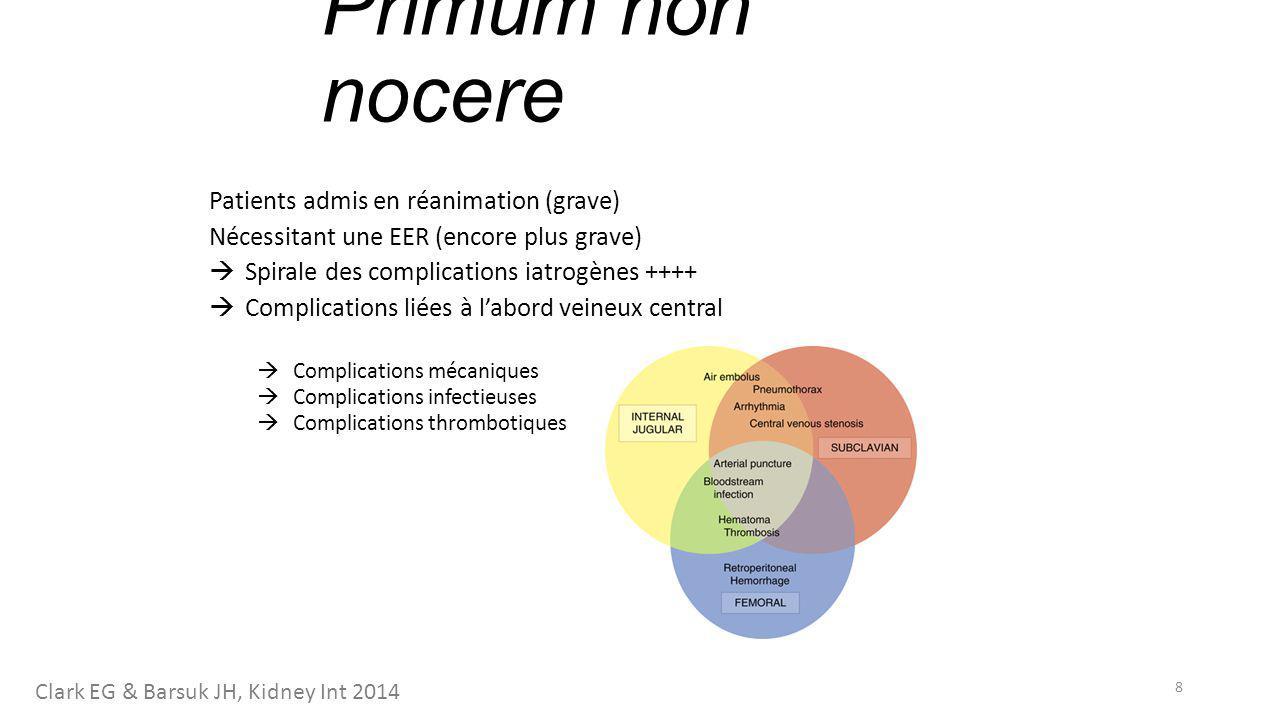 Primum non nocere Patients admis en réanimation (grave) Nécessitant une EER (encore plus grave)  Spirale des complications iatrogènes ++++  Complica