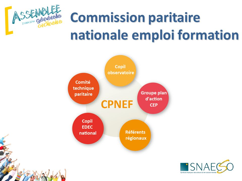 Commission paritaire nationale emploi formation