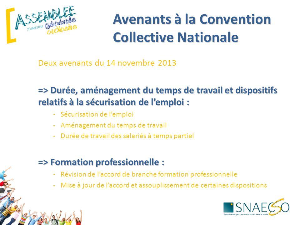 Avenants à la Convention Collective Nationale Deux avenants du 14 novembre 2013 => Durée, aménagement du temps de travail et dispositifs relatifs à la