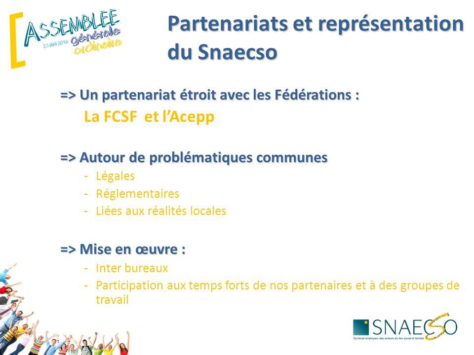 => Un partenariat étroit avec les Fédérations : La FCSF et l'Acepp => Autour de problématiques communes -Légales -Réglementaires -Liées aux réalités l