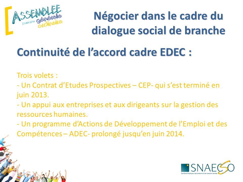 Négocier dans le cadre du dialogue social de branche Continuité de l'accord cadre EDEC : Continuité de l'accord cadre EDEC : Trois volets : - Un Contrat d'Etudes Prospectives – CEP- qui s'est terminé en juin 2013.