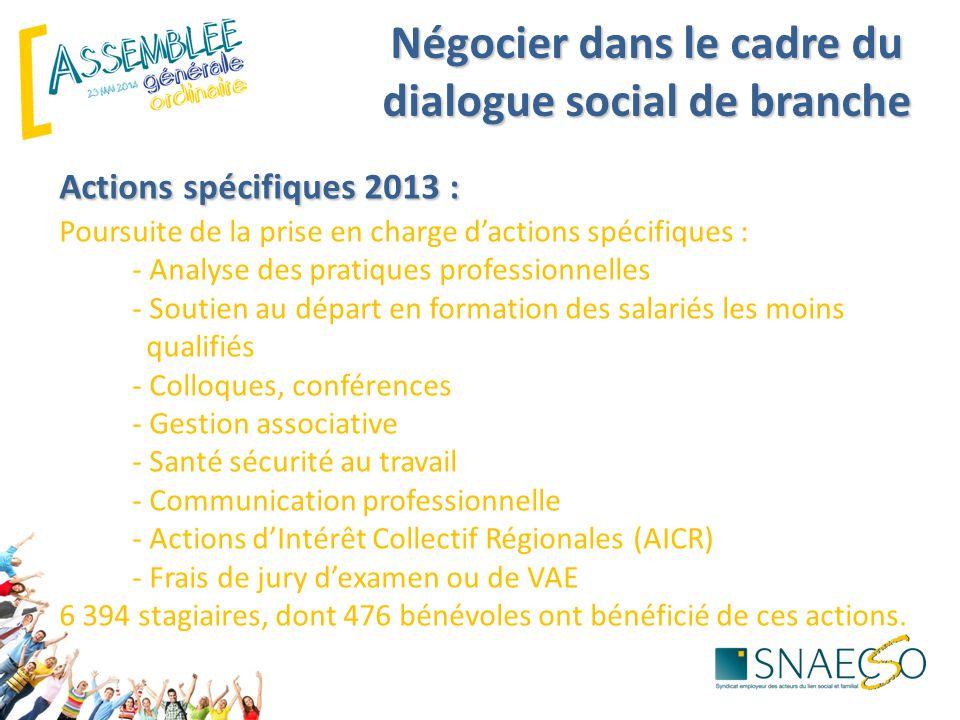 Négocier dans le cadre du dialogue social de branche Actions spécifiques 2013 : Actions spécifiques 2013 : Poursuite de la prise en charge d'actions s