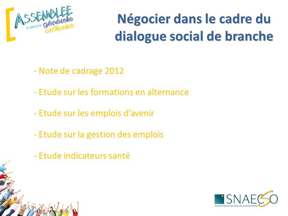 Négocier dans le cadre du dialogue social de branche - Note de cadrage 2012 - Etude sur les formations en alternance - Etude sur les emplois d'avenir - Etude sur la gestion des emplois - Etude indicateurs santé